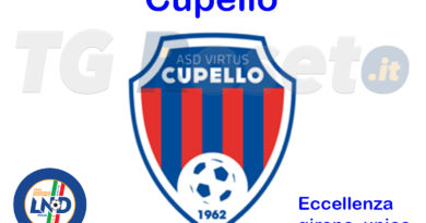 virtus cupello
