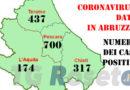 abruzzo casi coronavirus