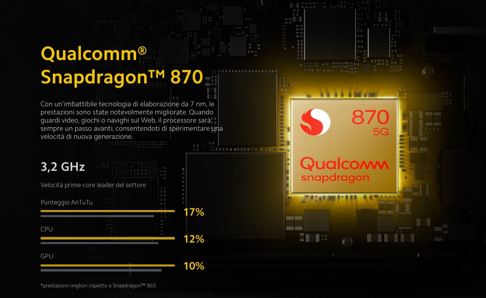 Qualcomm Snapdragon 870 Poco F3