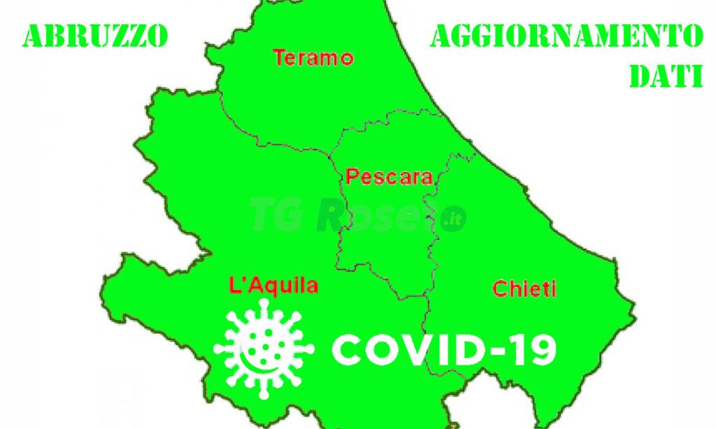 covid