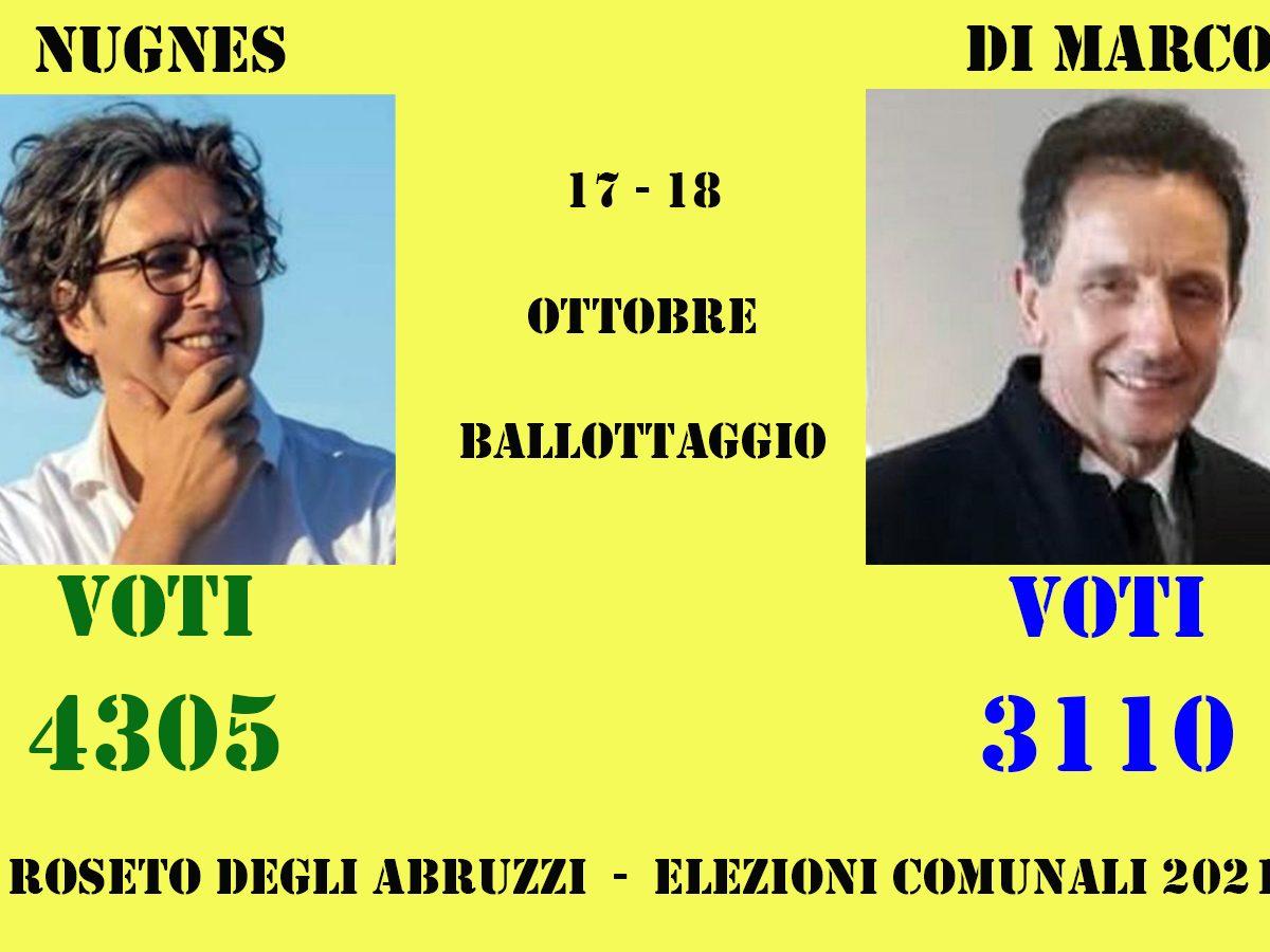 elezioni ballottaggio roseto